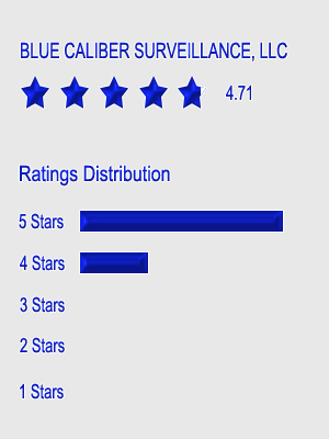 RATINGS Reviews