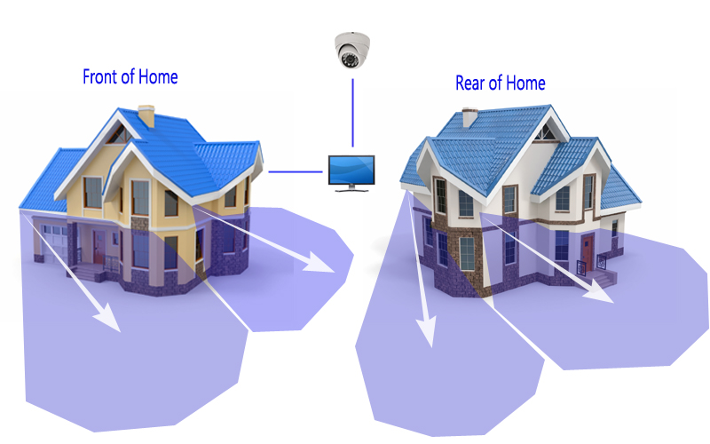 Home Economy Package Home 4 Camera Surveillance Package