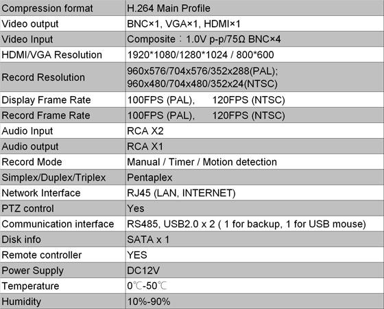 BC dvr spec1 DVR 960H