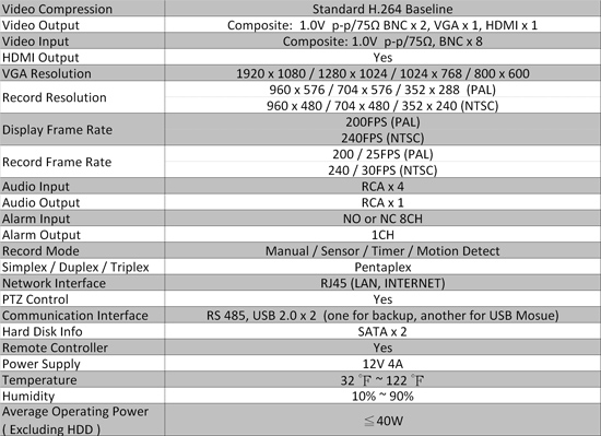 BC dvr spec2 DVR 960H