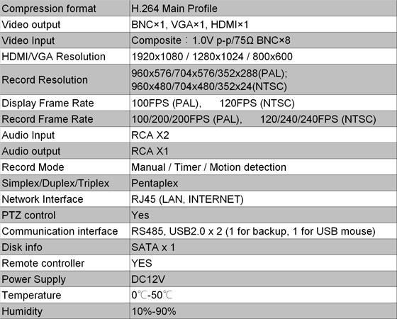 BC dvr spec4 DVR 960H