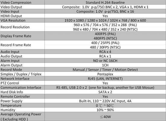 BC dvr spec6 DVR 960H